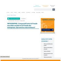 La fraude sociale en France : Montant et idées reçues