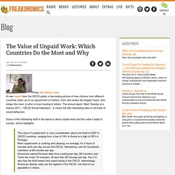 The Value of Unpaid Work: Which Countries Do the Most and Why