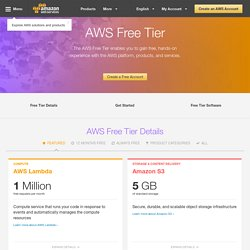 AWS Free Usage Tier