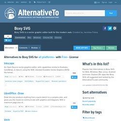 Free Boxy SVG Alternatives