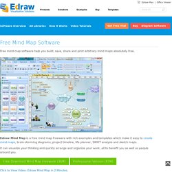 Free Mind Mapping Software, Freeware, Create mindmaps for brainstorming, problem solving, rational analysis, and decision marking.