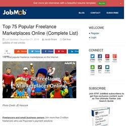 Top 45+ Freelance Marketplaces Online