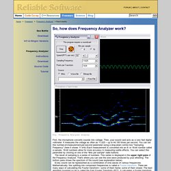 Freeware: How Frequency Analyzer Works