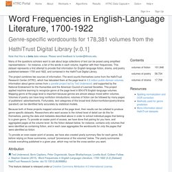HTRC Portal - Word Frequencies in English-Language Literature, 1700-1922