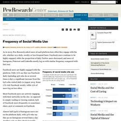 Frequency of Social Media Use