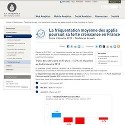 La fréquentation moyenne des applis poursuit sa forte croissance en France - AT internet