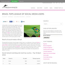 Brazil tops league of social media users | Social media agency London | FreshNetworks blog