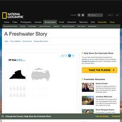 Freshwater 101 Interactive