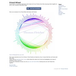 Friend Wheel - Flock