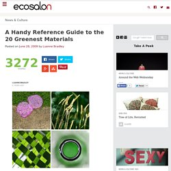 A Guide to the Best Eco Friendly Materials and Greenest Textiles