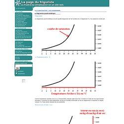 Page du frigoriste : Le diagramme psychrométrique
