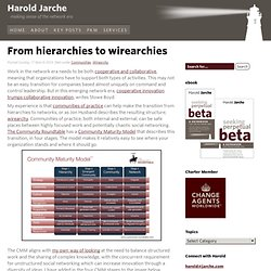 From hierarchies to wirearchies