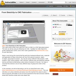 From SketchUp to CNC Fabrication
