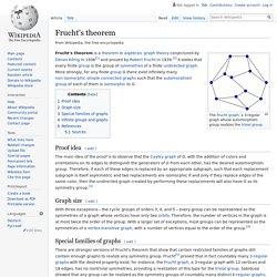 Frucht's theorem