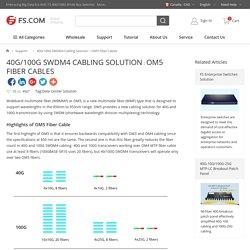 FS OM5 fiber cable