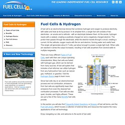 Fuel Cells 2000 : Fuel Cell Basics : How They Work