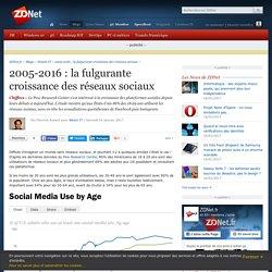 2005-2016 : la fulgurante croissance des réseaux sociaux - ZDNet
