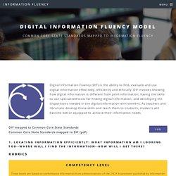information fluency model
