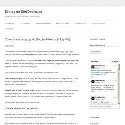 Cómo funciona la puja de Google AdWords [infografía]