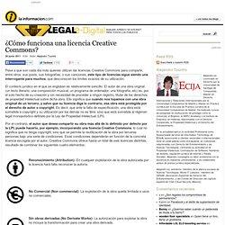 ¿Cómo funciona una licencia Creative Commons?