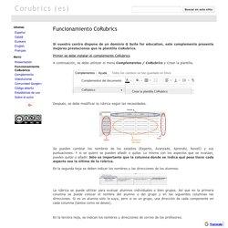Funcionamiento CoRubrics - Corubrics (es)