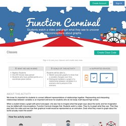 Function Carnival by Desmos