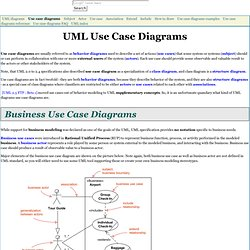 UML Case Diagrams