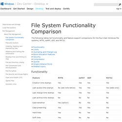 File System Functionality Comparison