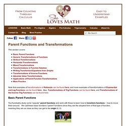 Parent Functions and Transformations - She Loves Math