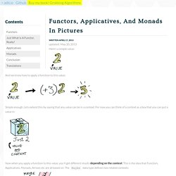 Functors, Applicatives, And Monads In Pictures - adit.io