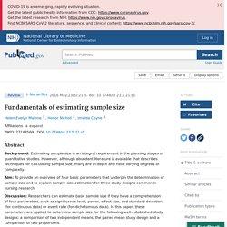Fundamentals of estimating sample size - PubMed