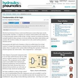 Pneumatic Valves content from Hydraulics & Pneumatics