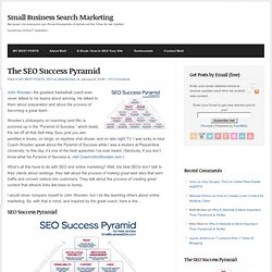 The SEO Success Pyramid