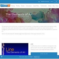 Art Fundamentals-The Elements and Principles of Art