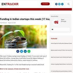 Funding in Indian startups this week (17 Aug-22 Aug)