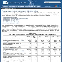 Funding Support (Grant) Information in MEDLINE/PubMed