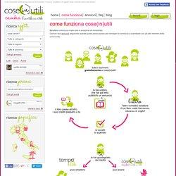Come funziona barattare online su cose(in)utili, una guida per immagini - coseinutili.it