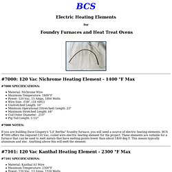 Furnace Heating Elements and Controller