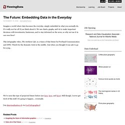 The Future: Embedding Data in the Everyday | FlowingData