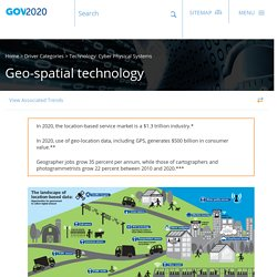 Future of geo-spatial technology