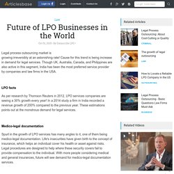 Future of LPO Businesses in the World