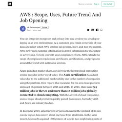 AWS : Scope, Uses, Future Trend And Job Opening - 3RI Technologies - Medium