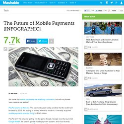 The Future of Mobile Payments [INFOGRAPHIC]