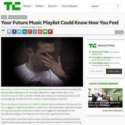 Your Future Music Playlist Could Know How You Feel