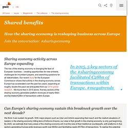 Future of the Sharing Economy in Europe 2016