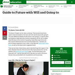Future With Will and Going to in English