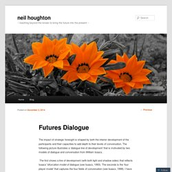 Futures Dialogue