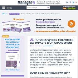 Futures Wheel : identifier les impacts d'un changement