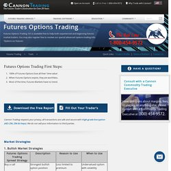 Futures Options Basics - Trading Options on Futures Guide