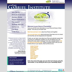 The Gabriel Institute – A new Technology of Teaming